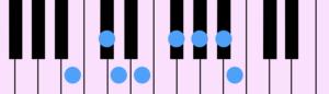B Melodic Minor Diatonic Scale(Bメロディック・マイナー・ダイアトニック・スケール)をピアノの鍵盤で示したもの。主に上行形で使われます。