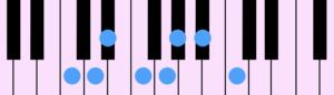 C Natural Minor Diatonic Scale(Cナチュラル・マイナー・ダイアトニック・スケール)をピアノの鍵盤で示したものです。クラシックではCメロディック・マイナー・ダイアトニック・スケールの下行形としても使われます。