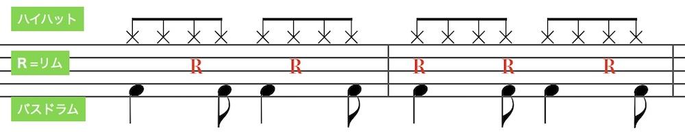 ボサノバ の基本ドラムパターン2(Bossa Nova basic drum pattern 2)