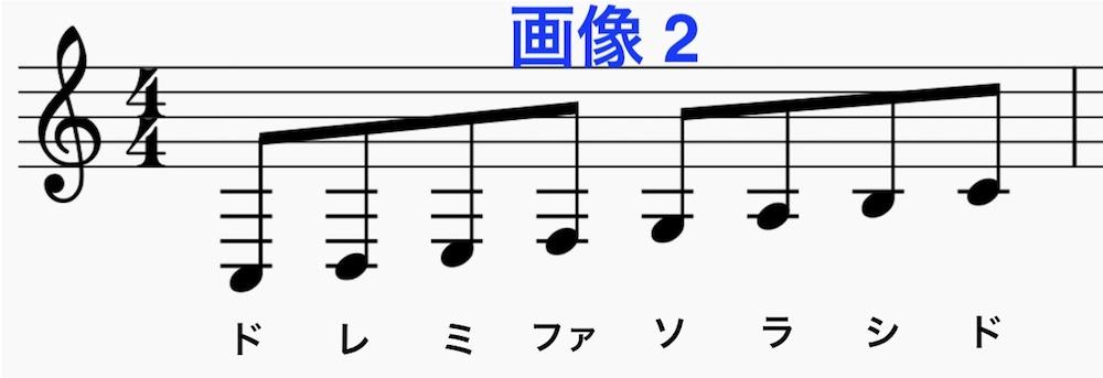 ト音記号を使用して、五線譜上に低音の「ドレミファソラシド」を表記したもの。